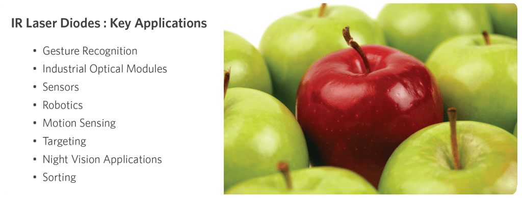 Green and red apples: Prophotonix