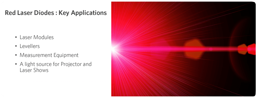 Red Laser Diode Key Applications